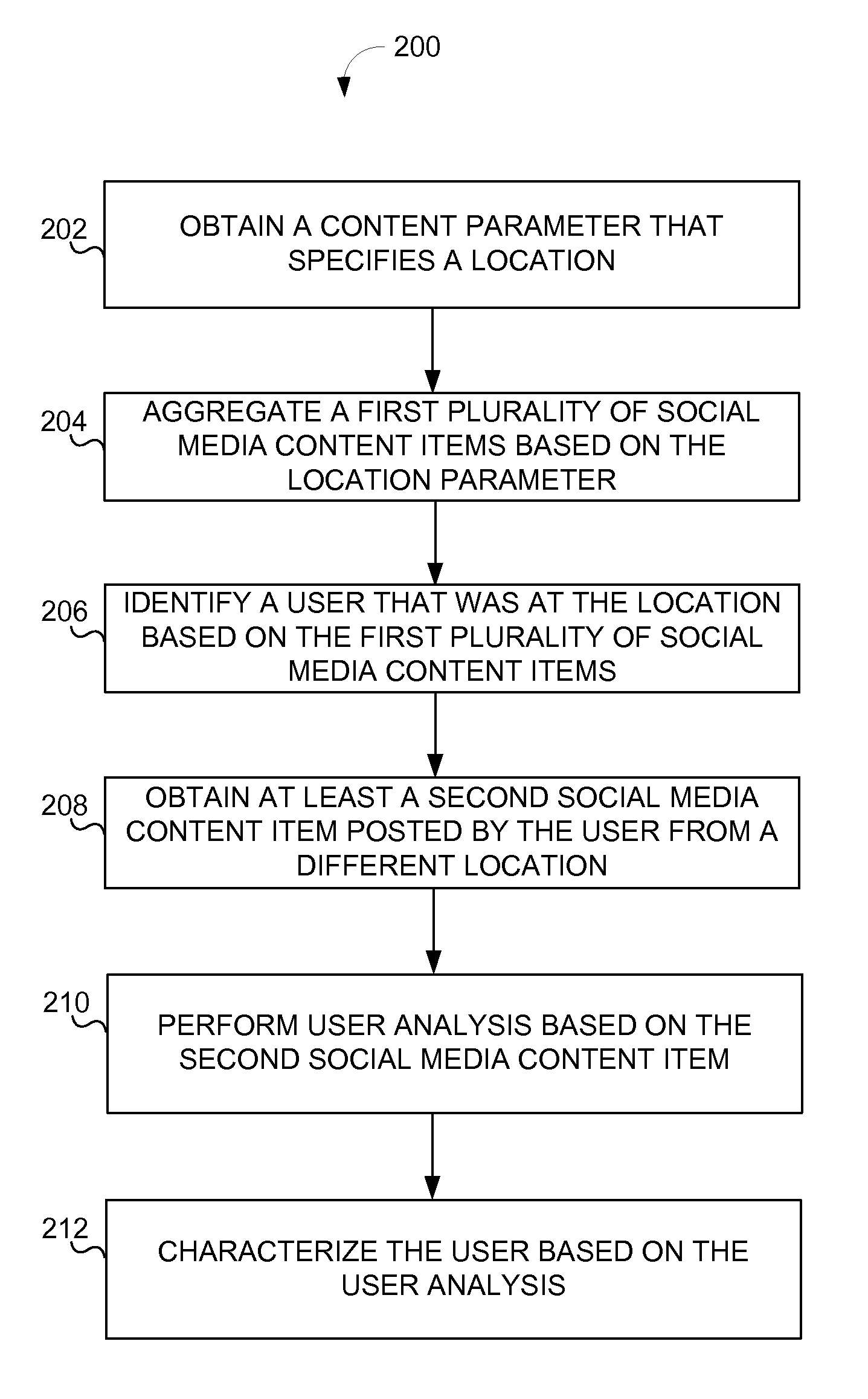 System and method for identifying influential social media and providing location-based alerts  - US-9485318-B1