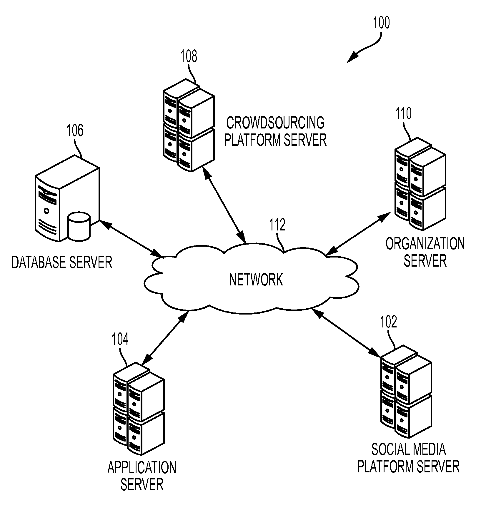 Methods and systems for creating a classifier capable of predicting personality type of users  - US-2016132788-A1