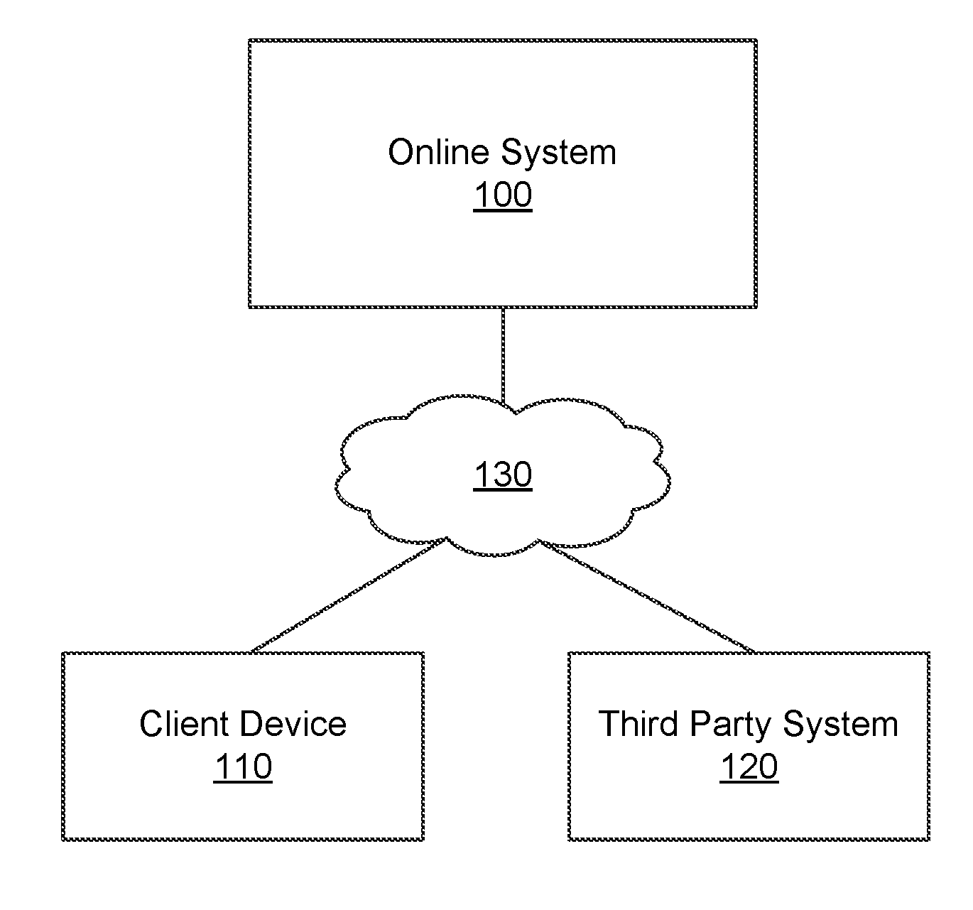 Socioeconomic group classification based on user features  - US-2018032883-A1