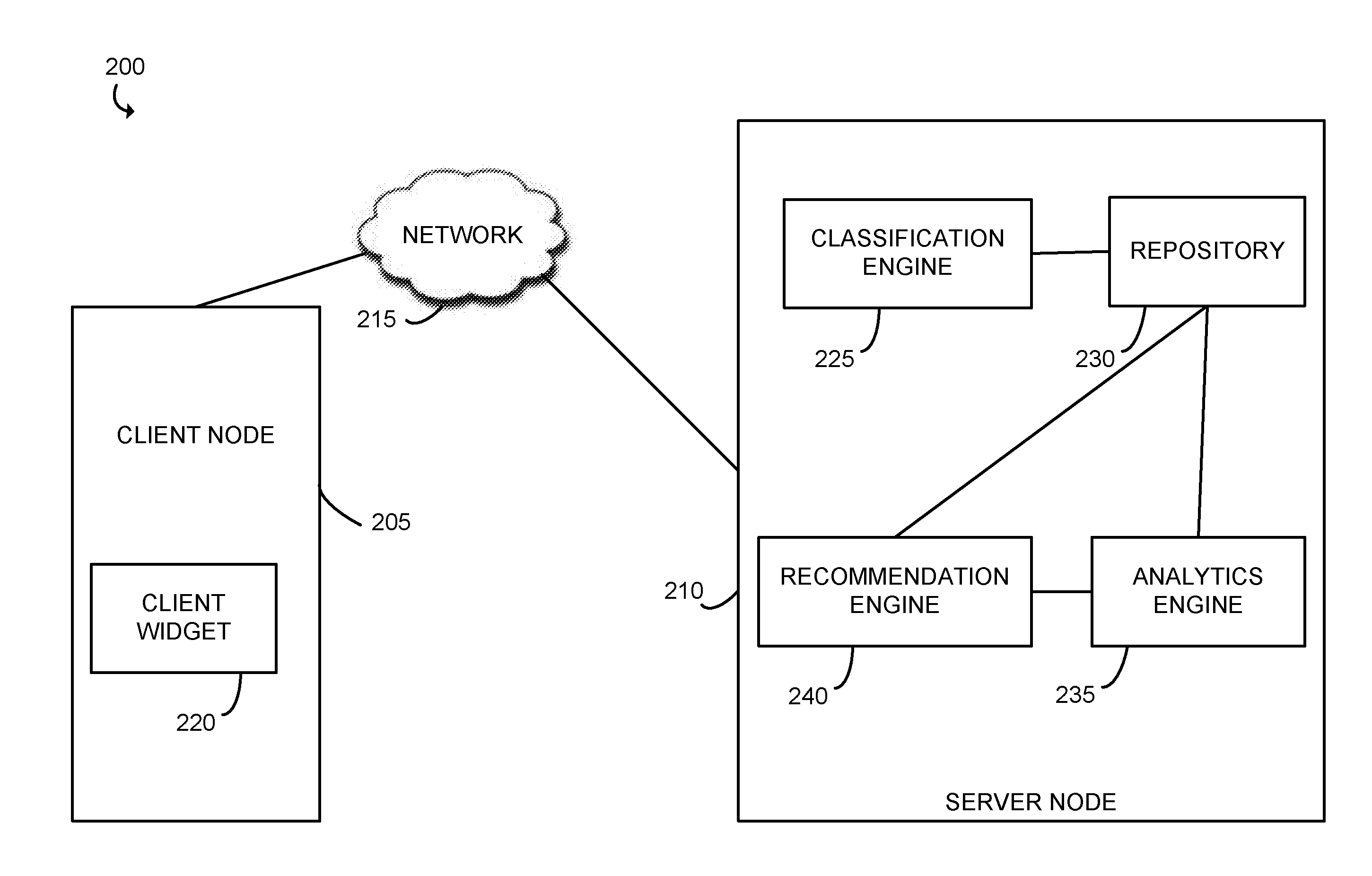 Recommendation for an individual based on a mood of the individual  - US-2016247083-A1