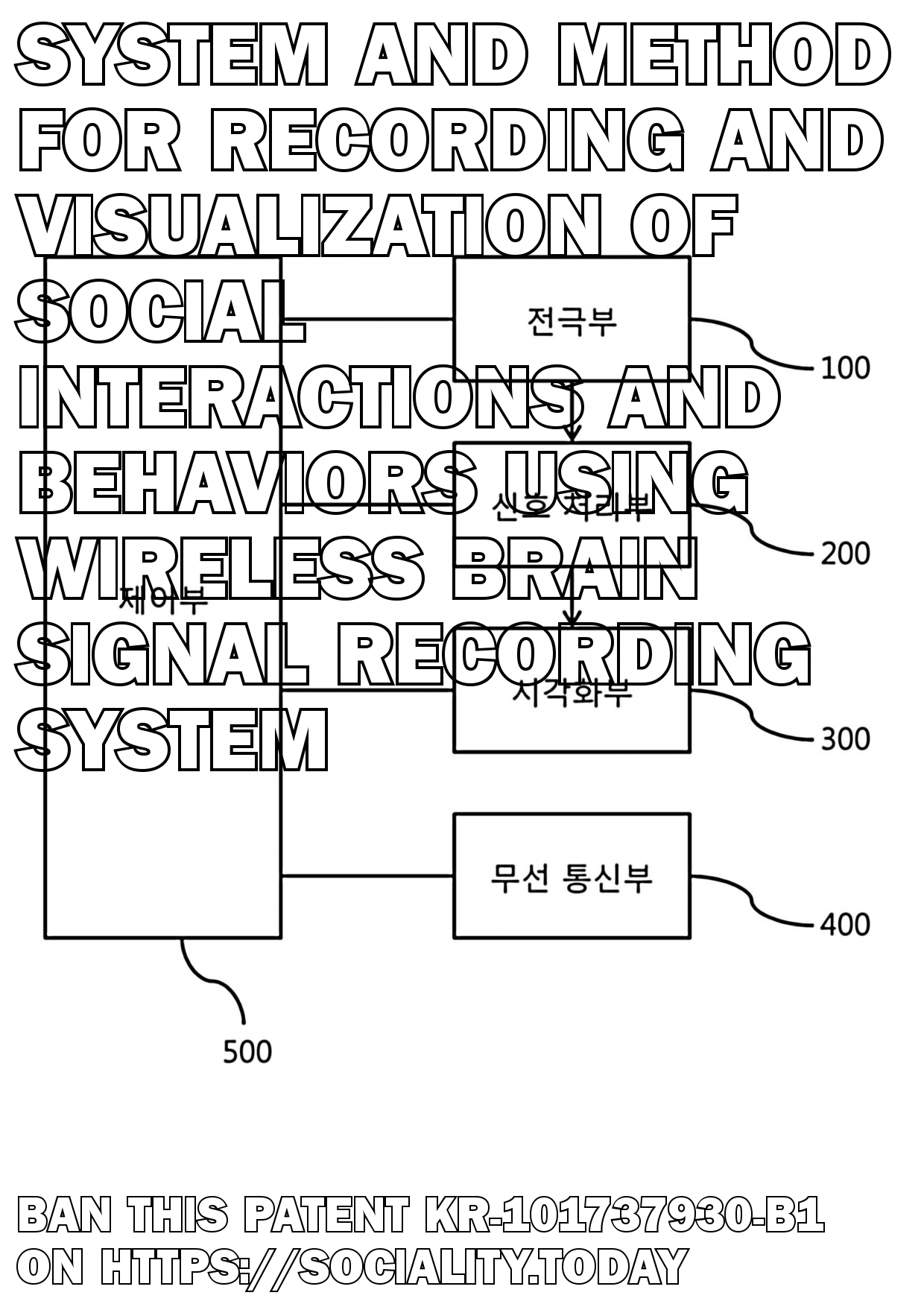 System and method for recording and visualization of social interactions and behaviors using wireless brain signal recording system  - KR-101737930-B1