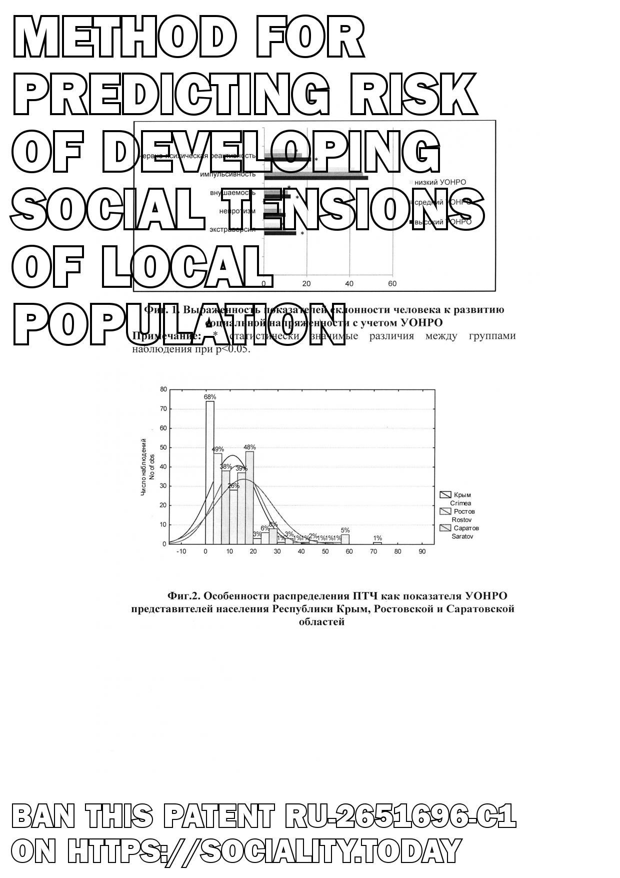 Method for predicting risk of developing social tensions of local population  - RU-2651696-C1
