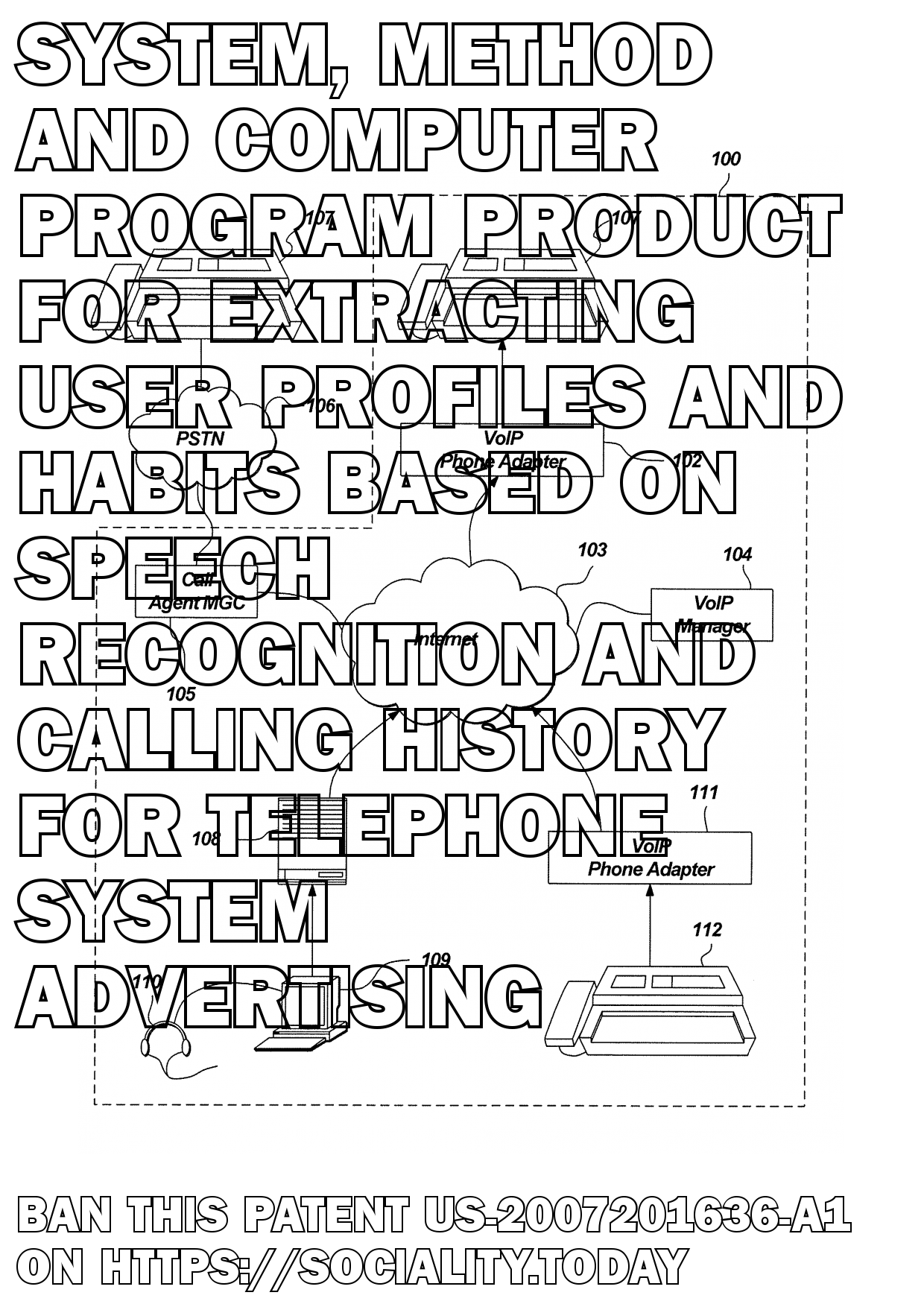 System, method and computer program product for extracting user profiles and habits based on speech recognition and calling history for telephone system advertising  - US-2007201636-A1
