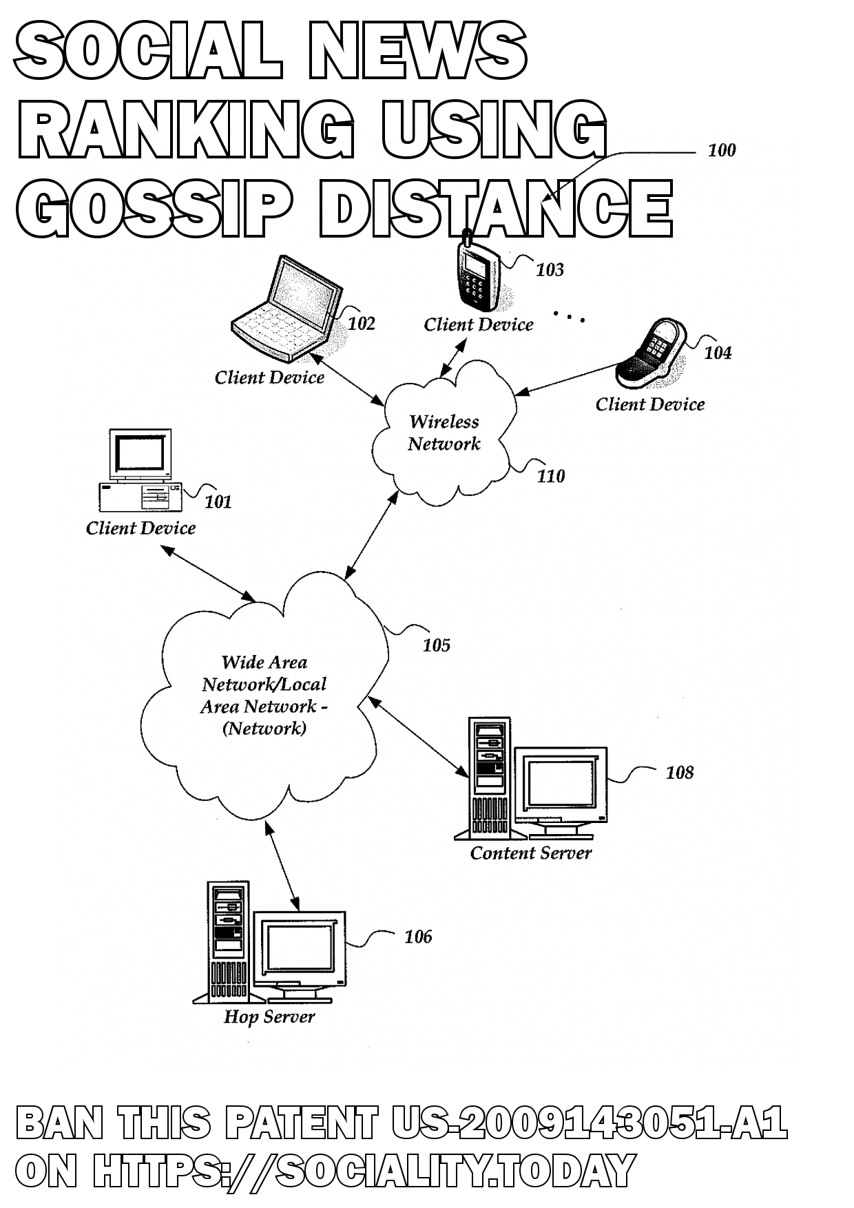 Social news ranking using gossip distance  - US-2009143051-A1