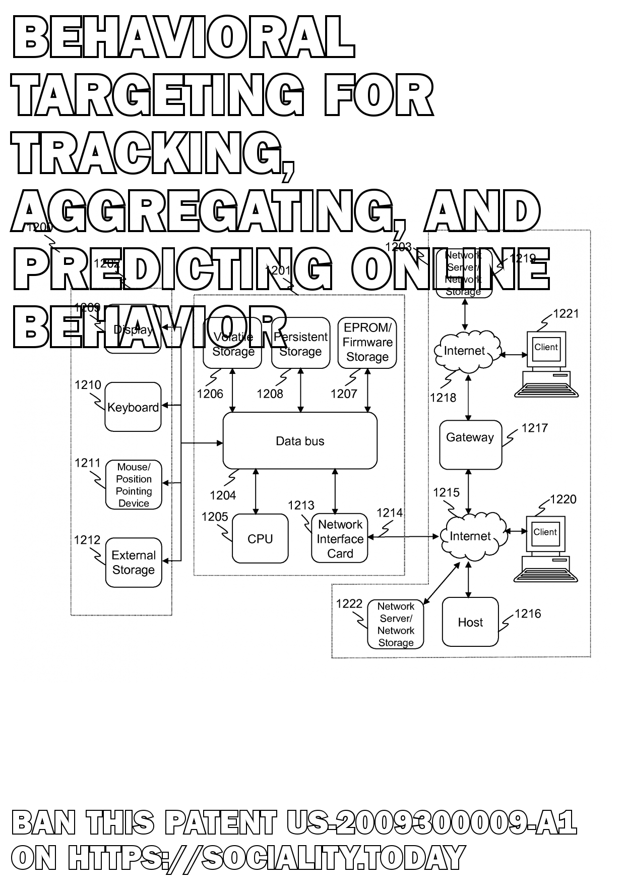 Behavioral Targeting For Tracking, Aggregating, And Predicting Online Behavior  - US-2009300009-A1
