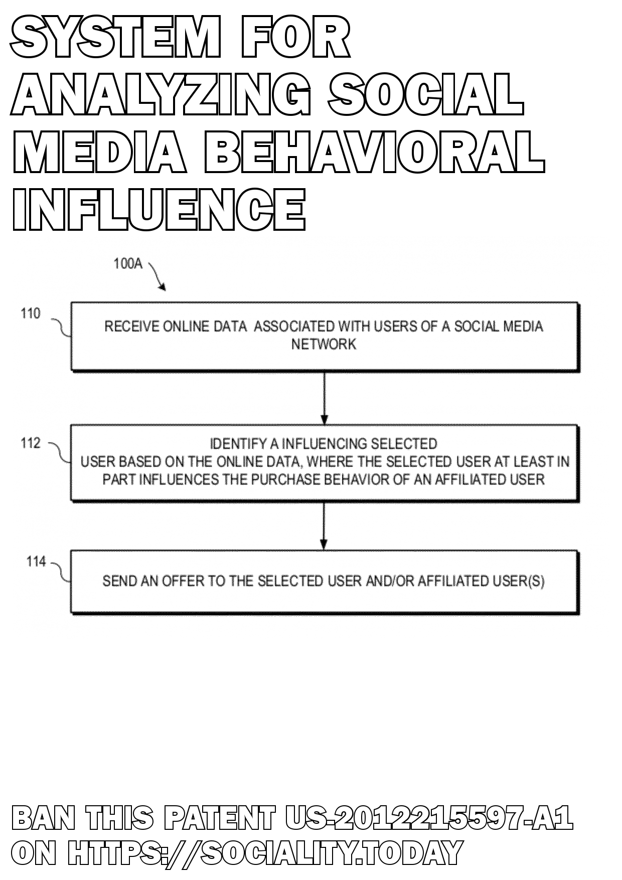 System for analyzing social media behavioral influence  - US-2012215597-A1