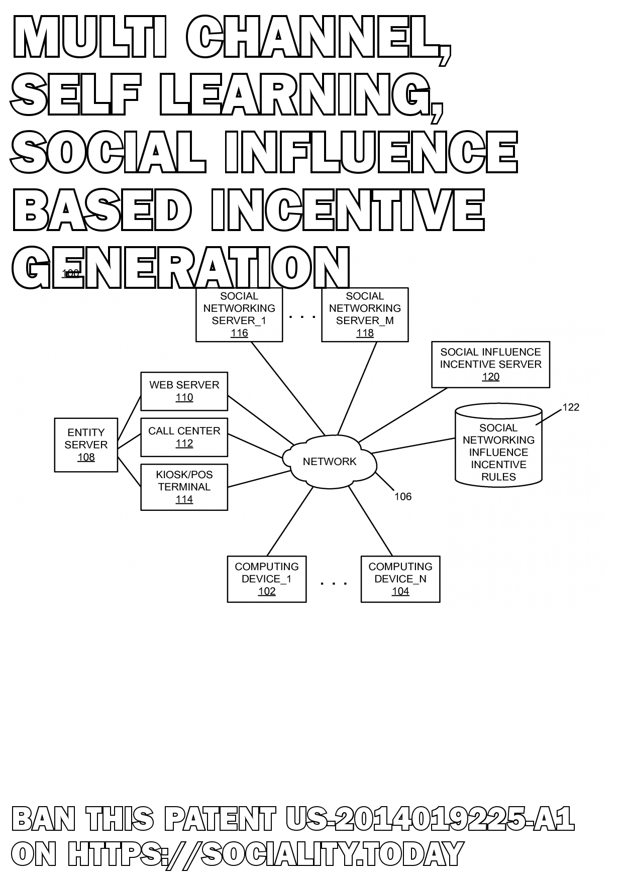 Multi-channel, self-learning, social influence-based incentive generation  - US-2014019225-A1