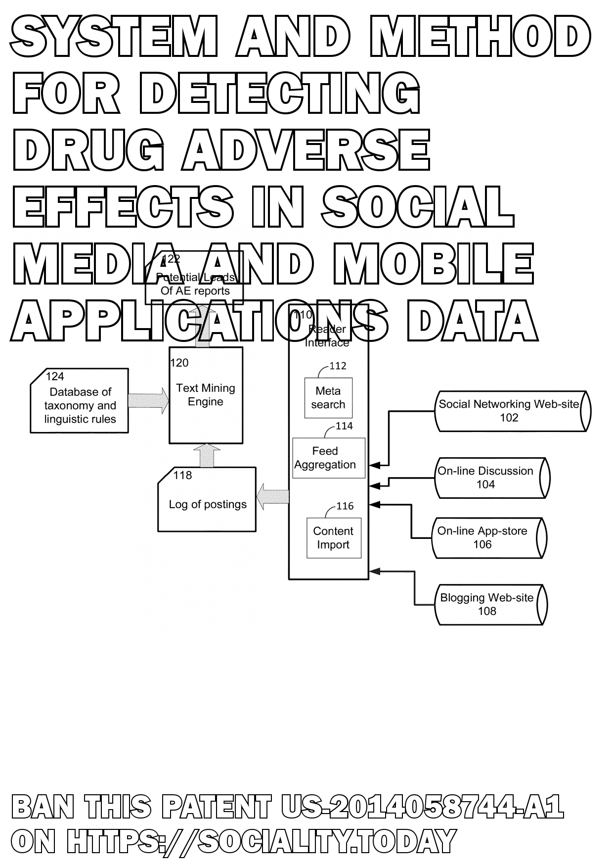 System and Method for Detecting Drug Adverse Effects in Social Media and Mobile Applications Data  - US-2014058744-A1