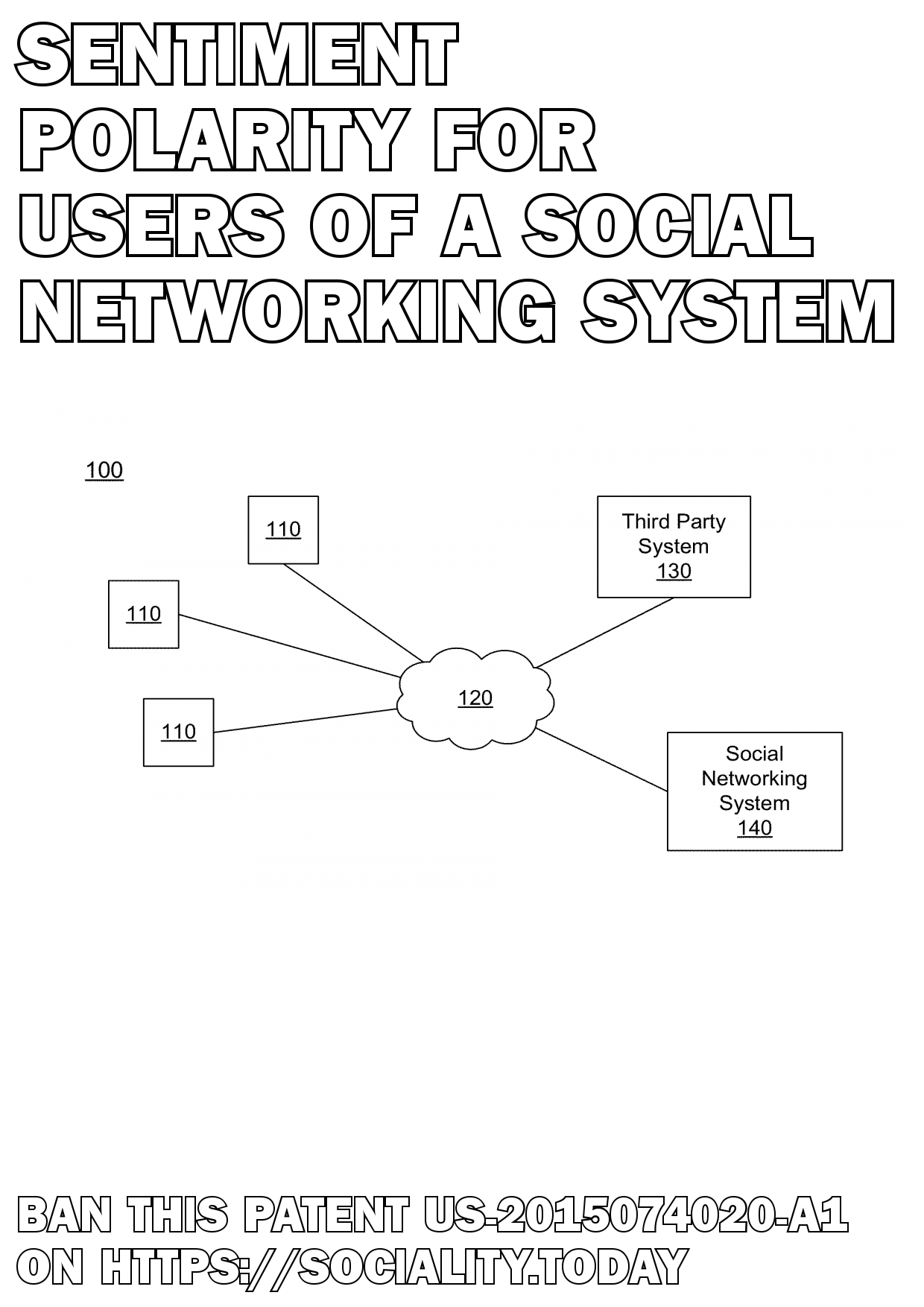 Sentiment polarity for users of a social networking system  - US-2015074020-A1