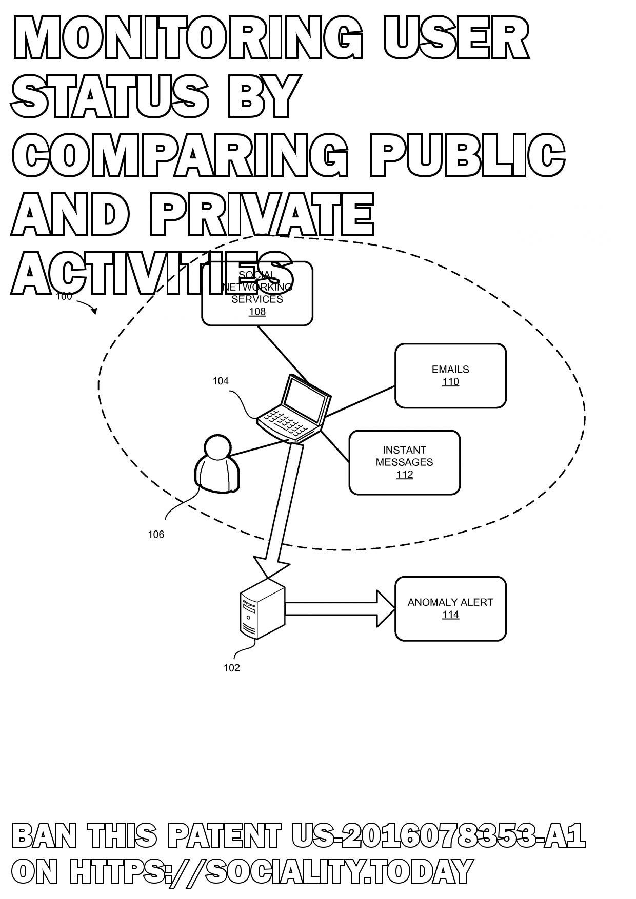 Monitoring user status by comparing public and private activities  - US-2016078353-A1