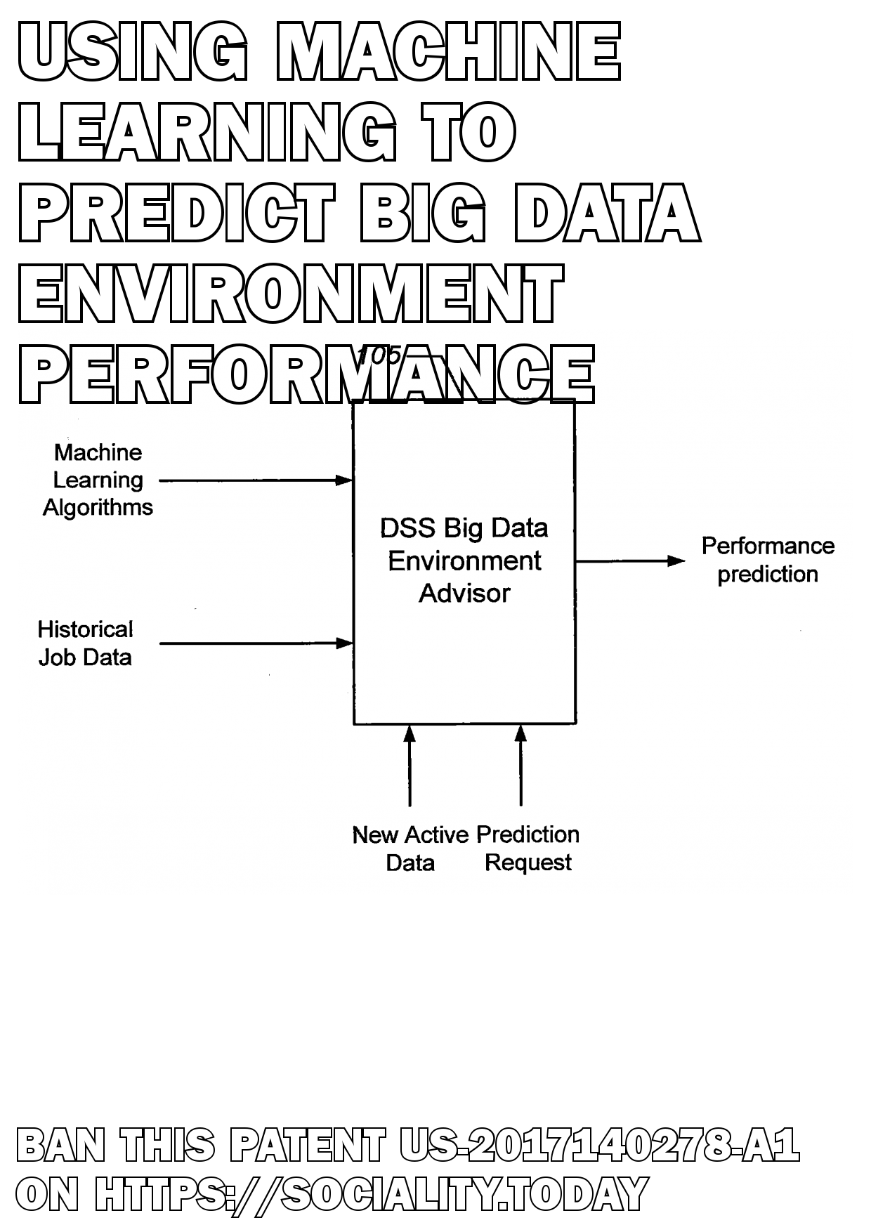 Using machine learning to predict big data environment performance  - US-2017140278-A1