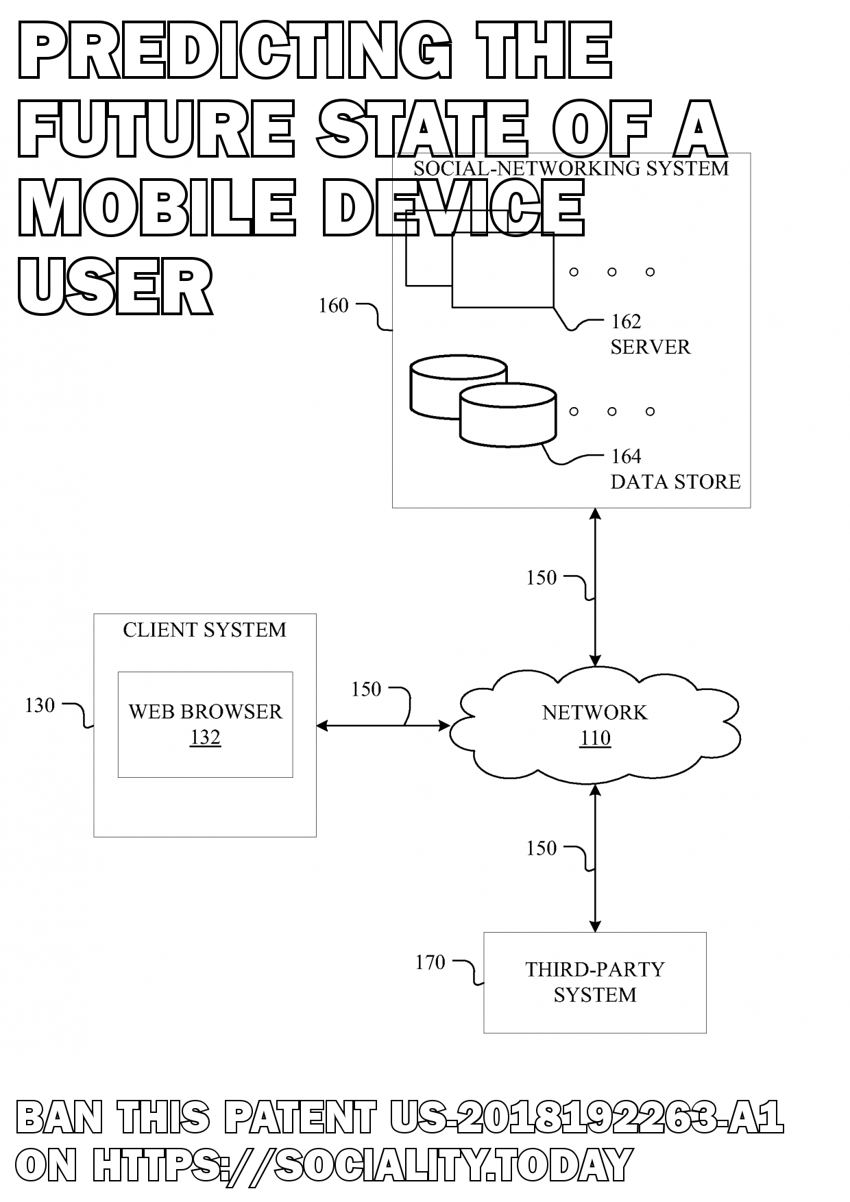 Predicting the future state of a mobile device user  - US-2018192263-A1