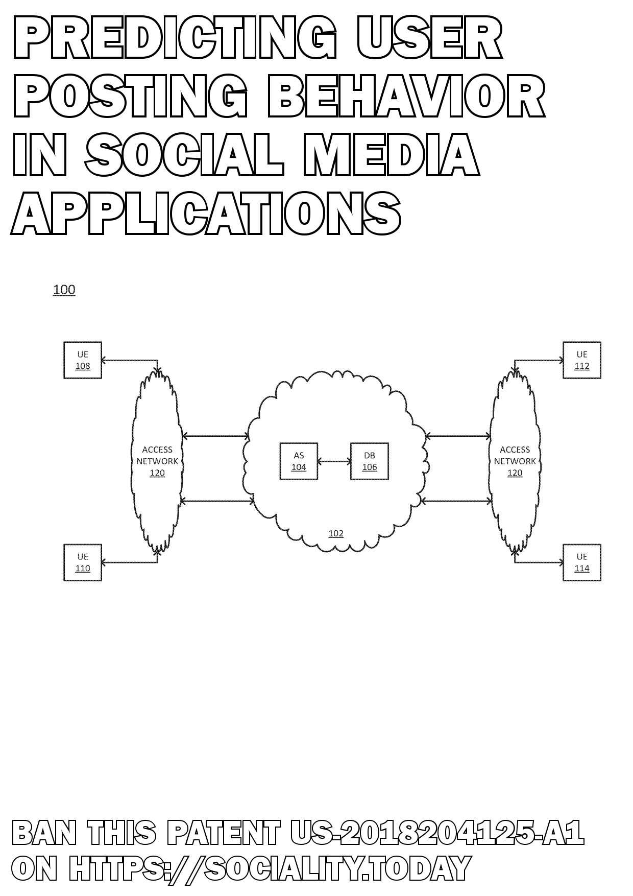 Predicting user posting behavior in social media applications  - US-2018204125-A1