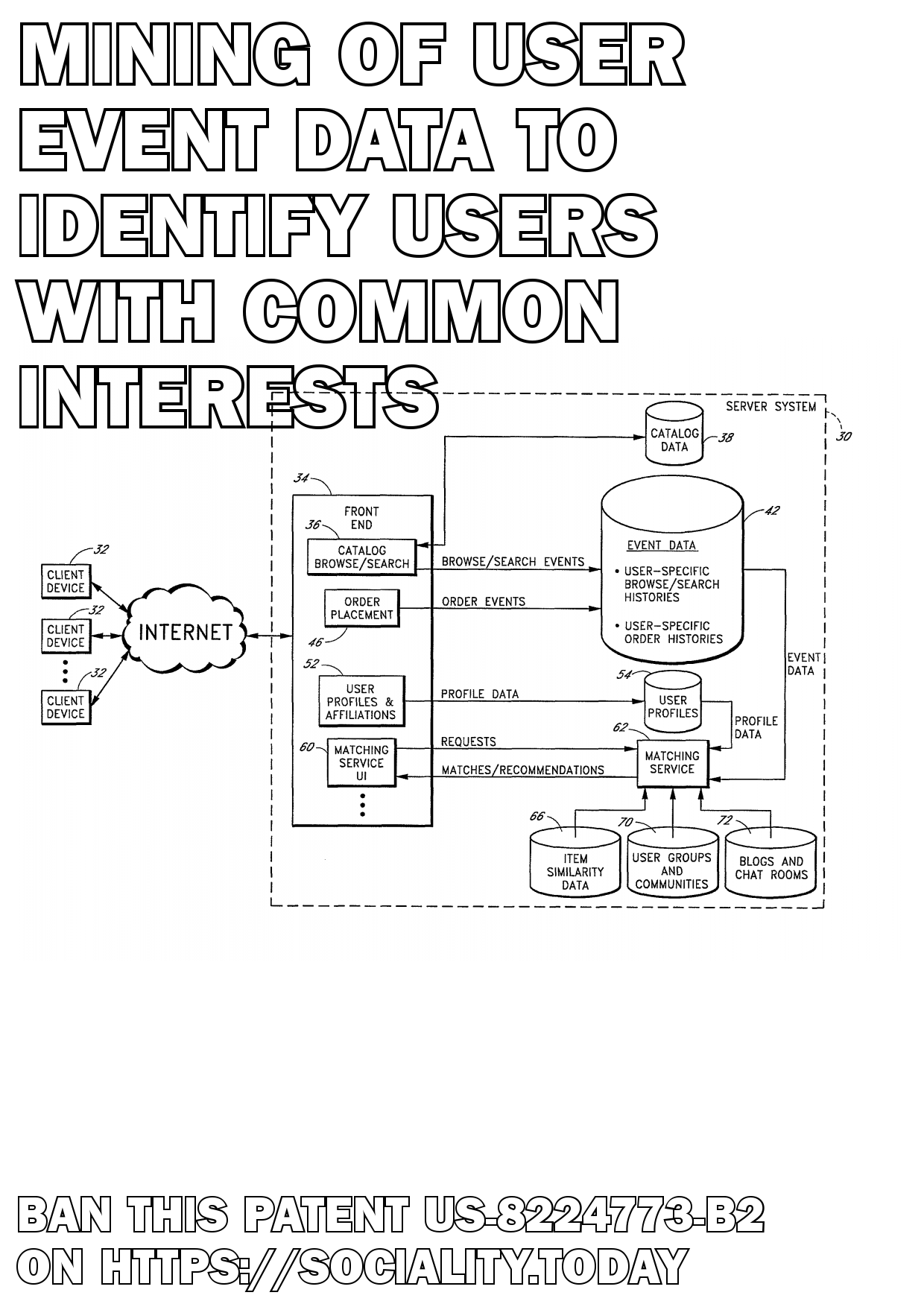 Mining of user event data to identify users with common interests  - US-8224773-B2