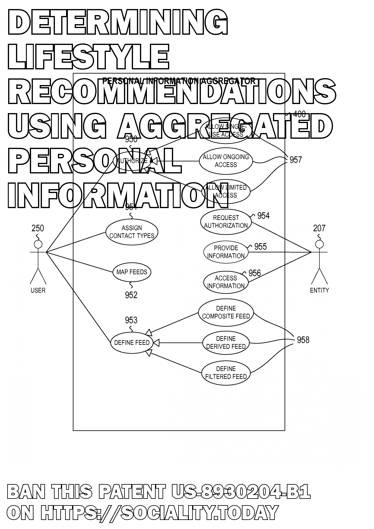 Determining lifestyle recommendations using aggregated personal information  - US-8930204-B1