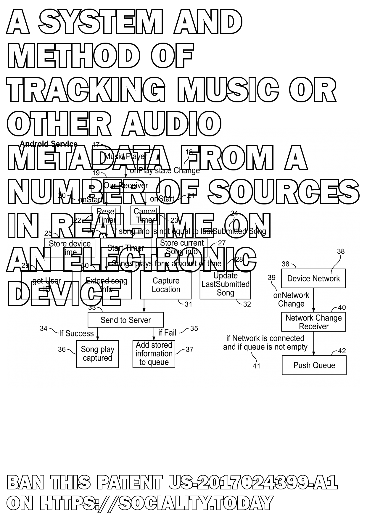 SOCIALITY - A System And Method Of Tracking Music Or Other