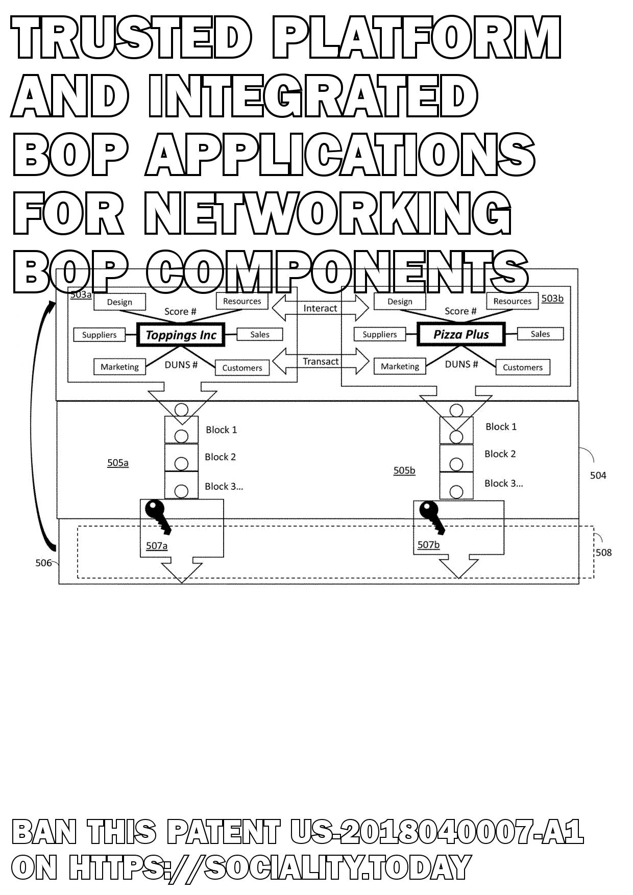 components of bop