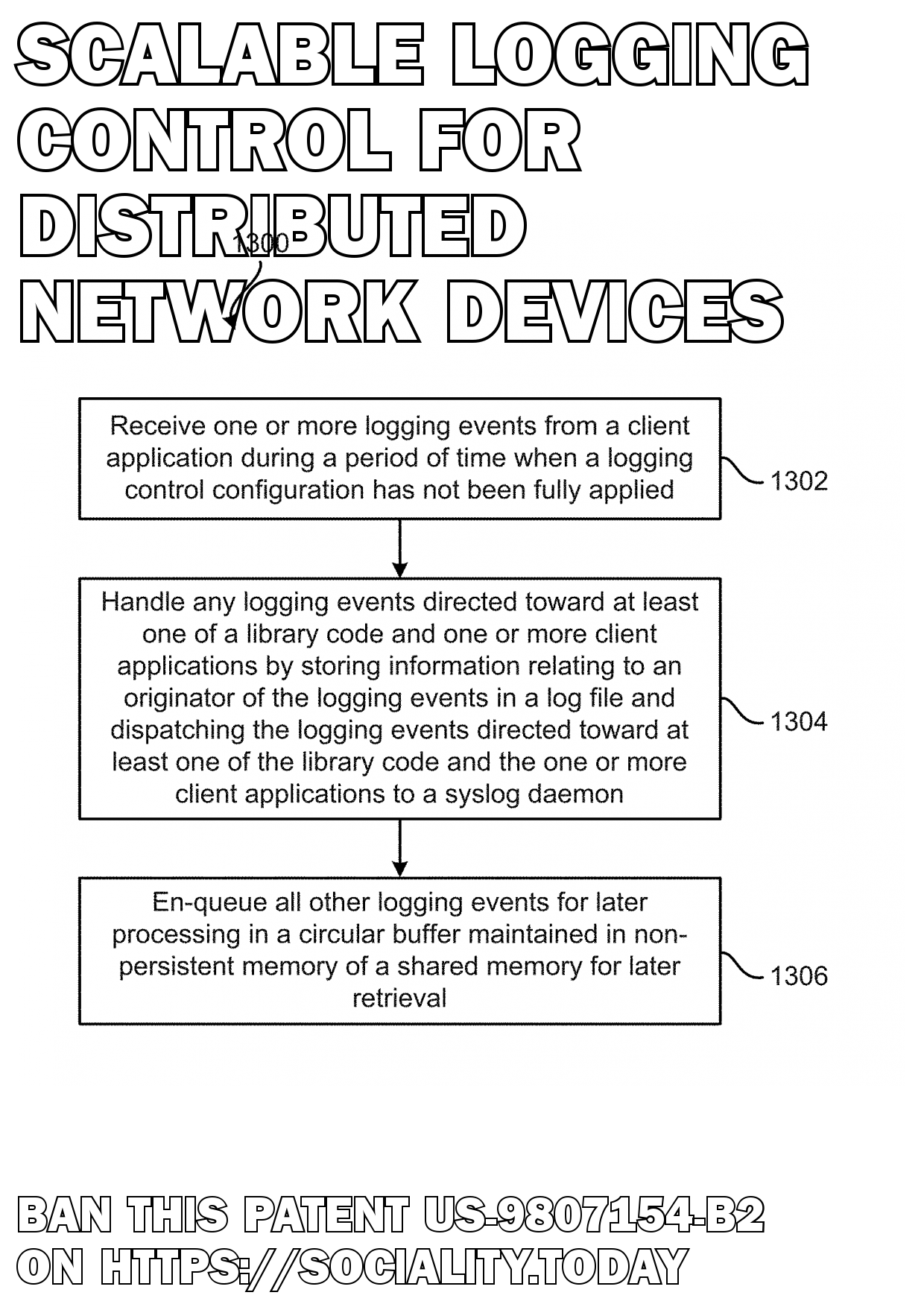 SOCIALITY - Scalable Logging Control For Distributed Network Devices