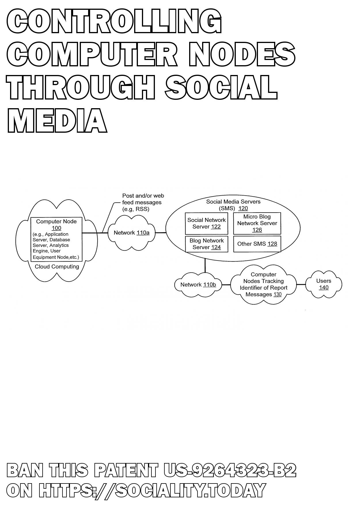 SOCIALITY - Controlling Computer Nodes Through Social Media