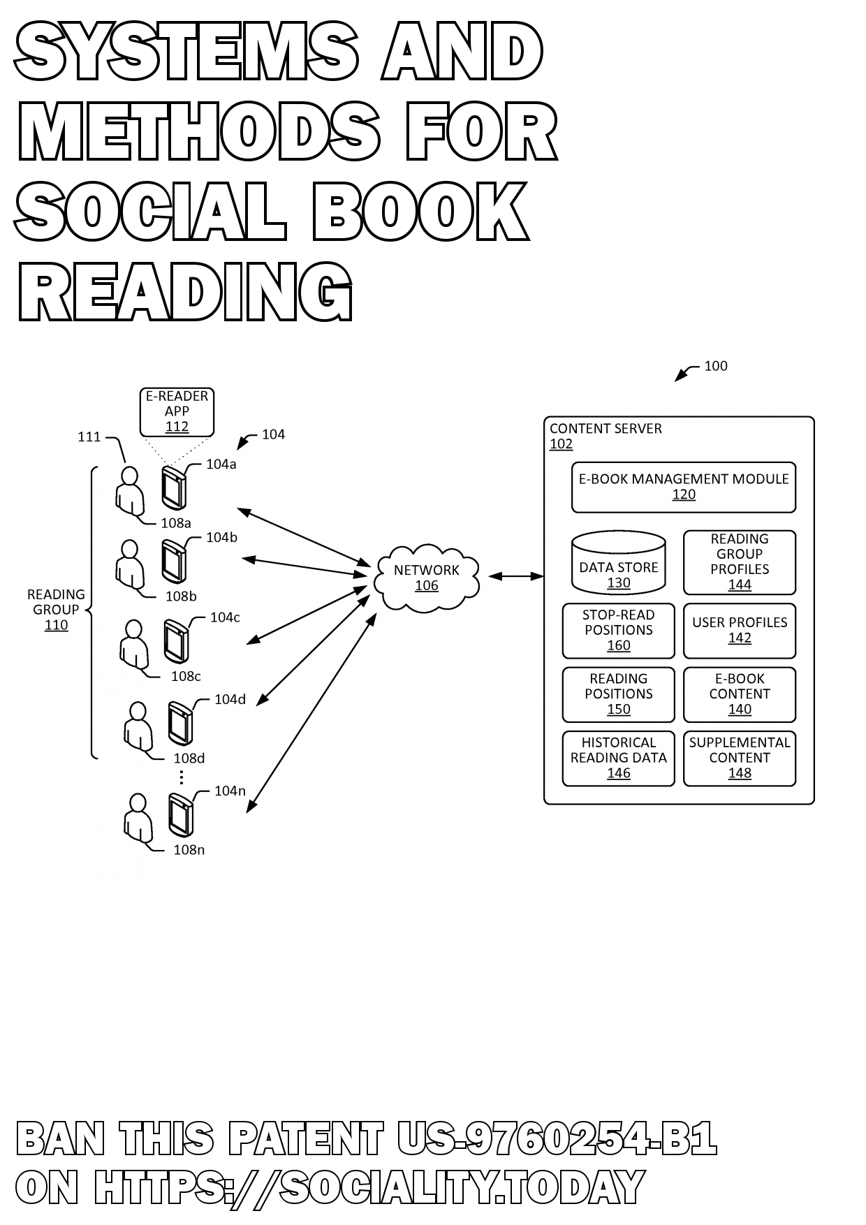 Systems and methods for social book reading  - US-9760254-B1