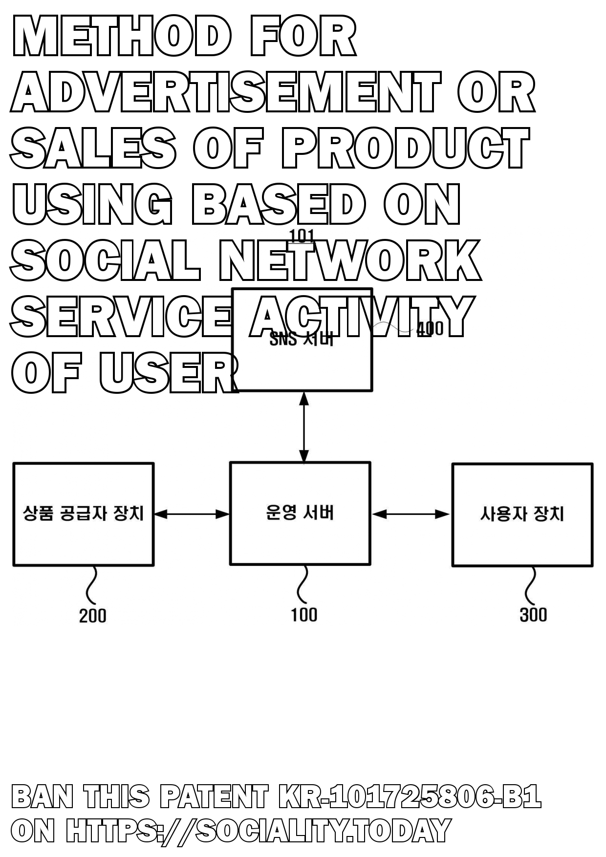 Method for advertisement or sales of product using based on social network service activity of user  - KR-101725806-B1