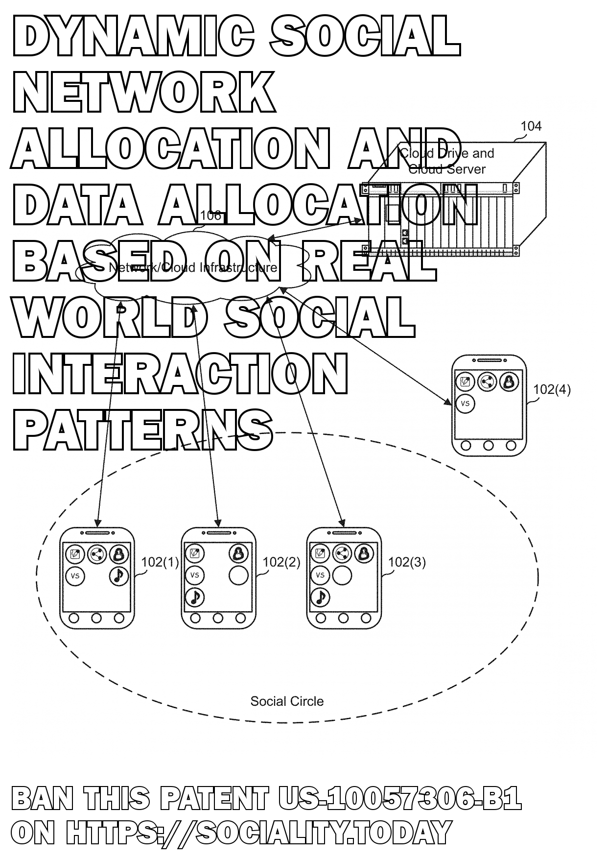 Dynamic social network allocation and data allocation based on real world social interaction patterns  - US-10057306-B1