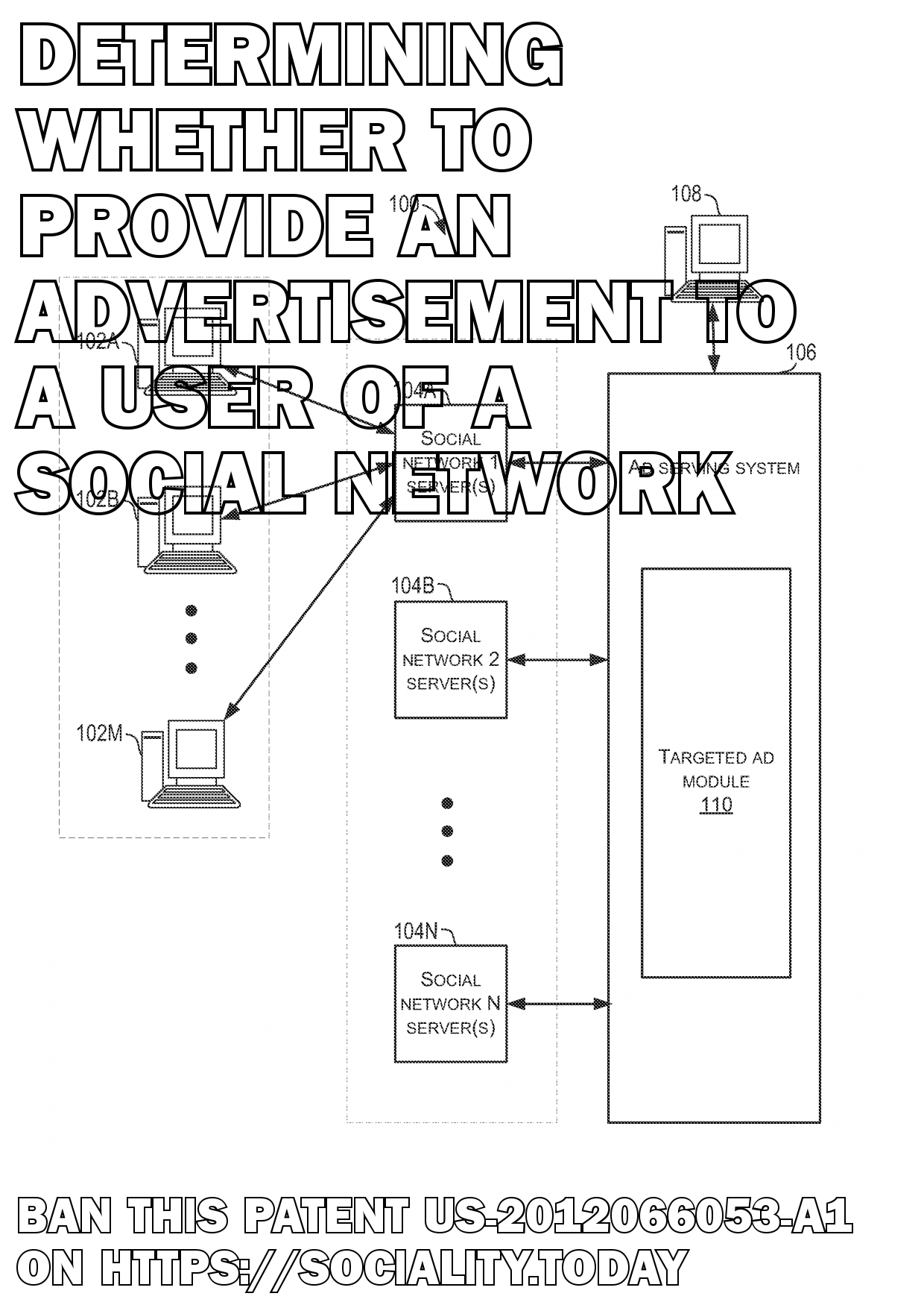 Determining whether to provide an advertisement to a user of a social network  - US-2012066053-A1