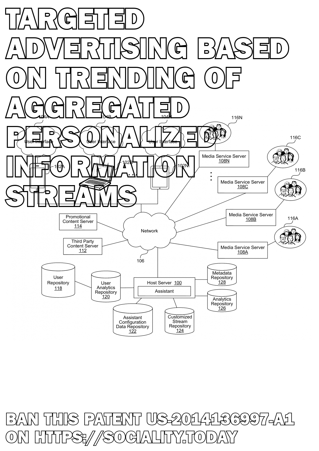 Targeted advertising based on trending of aggregated personalized information streams  - US-2014136997-A1
