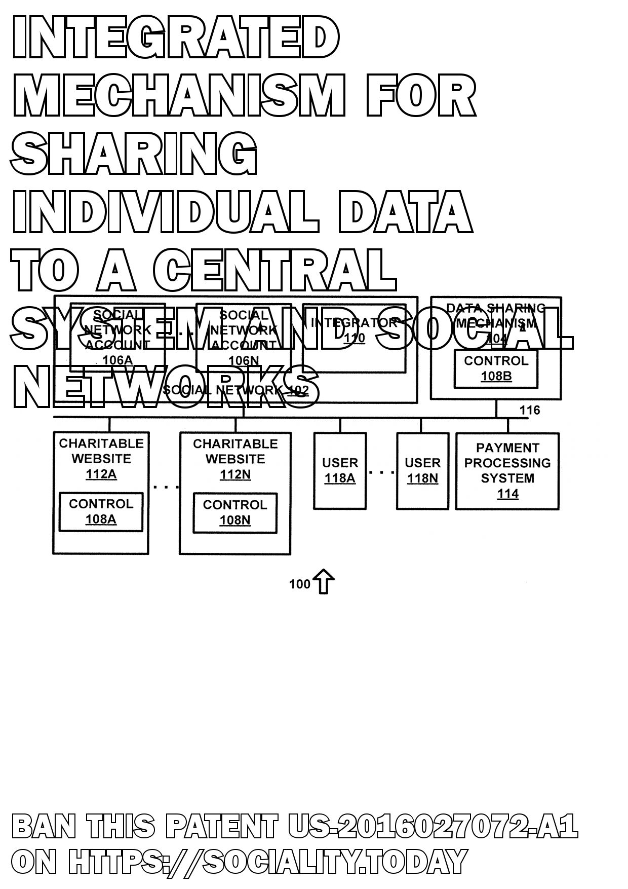 Integrated mechanism for sharing individual data to a central system and social networks  - US-2016027072-A1