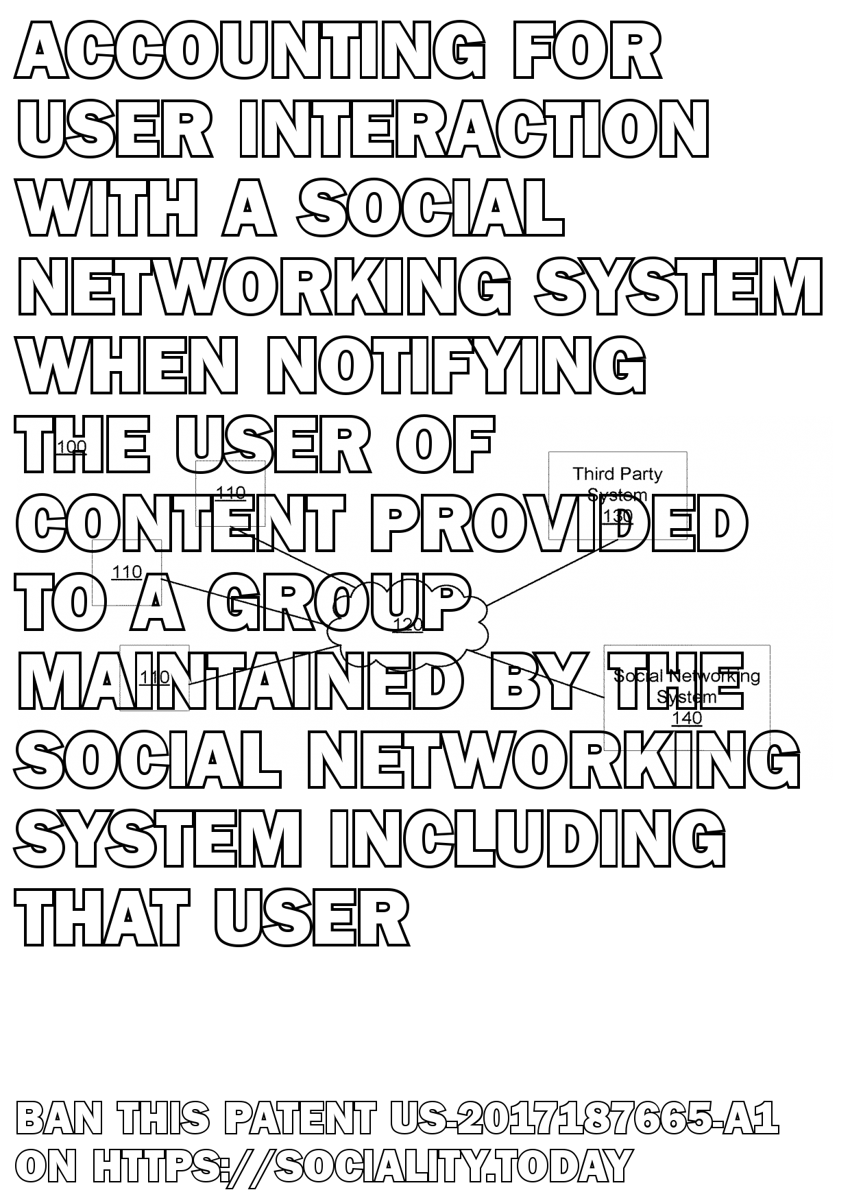Accounting for user interaction with a social networking system when notifying the user of content provided to a group maintained by the social networking system including that user  - US-2017187665-A1