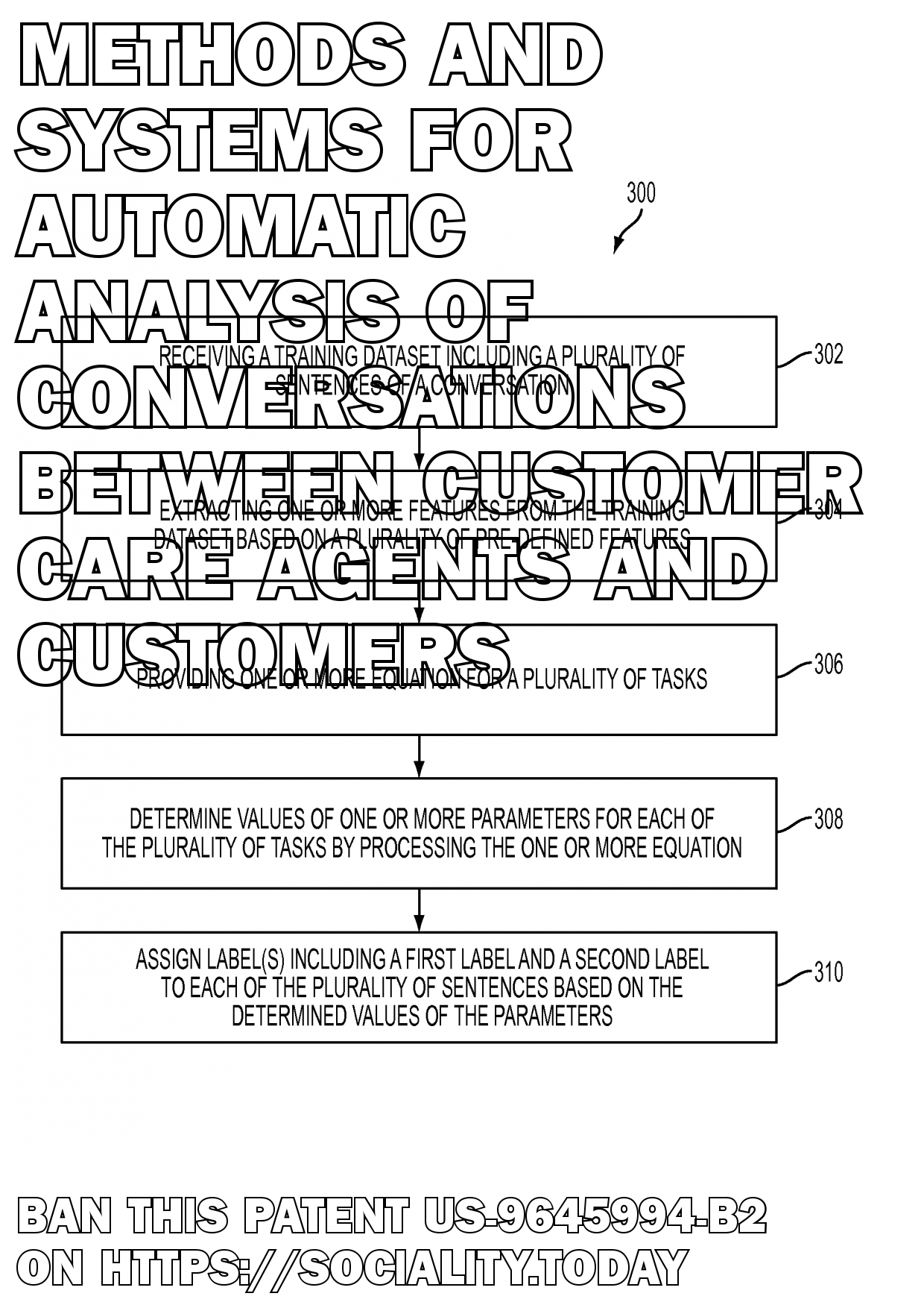 Methods and systems for automatic analysis of conversations between customer care agents and customers  - US-9645994-B2