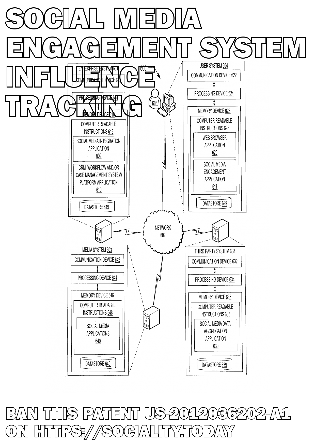 Social media engagement system influence tracking  - US-2012036202-A1