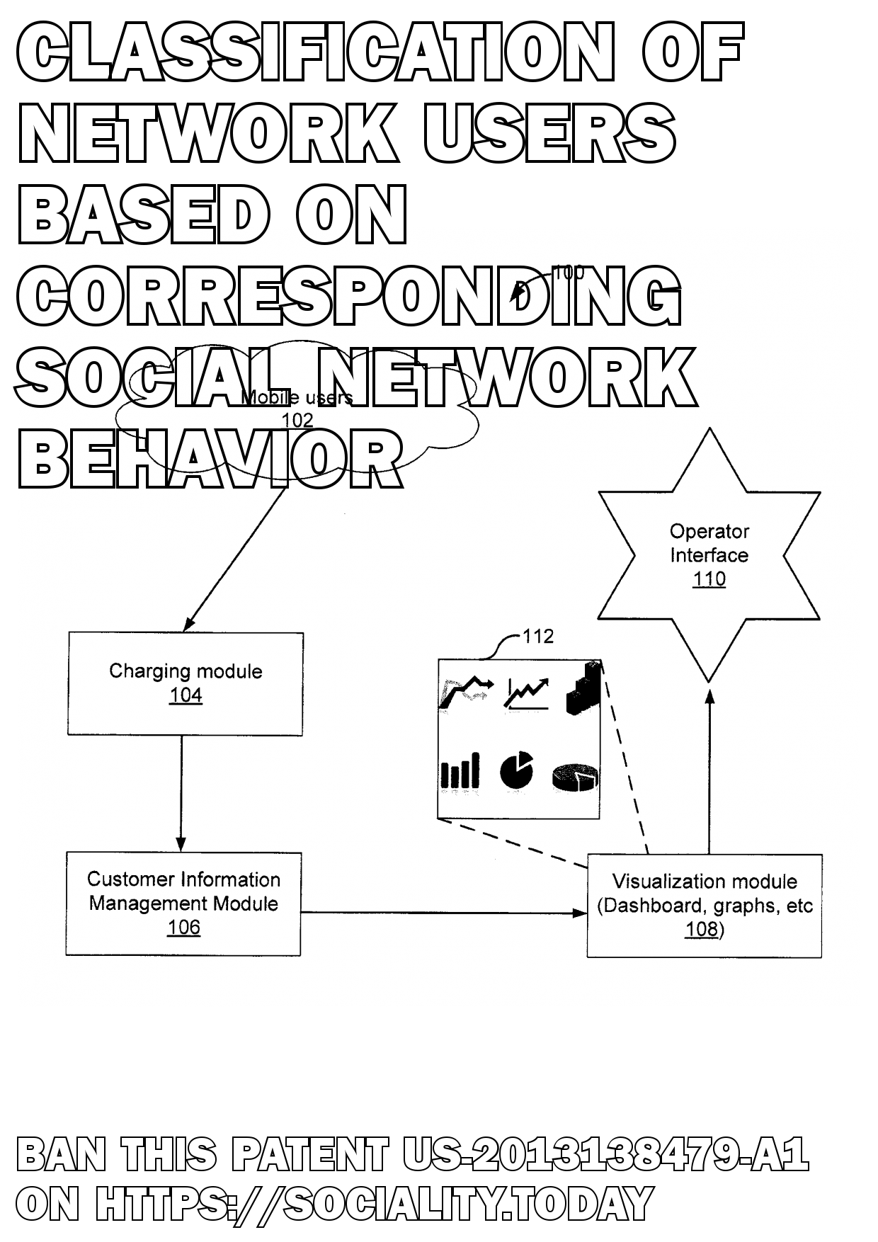 Classification of network users based on corresponding social network behavior  - US-2013138479-A1