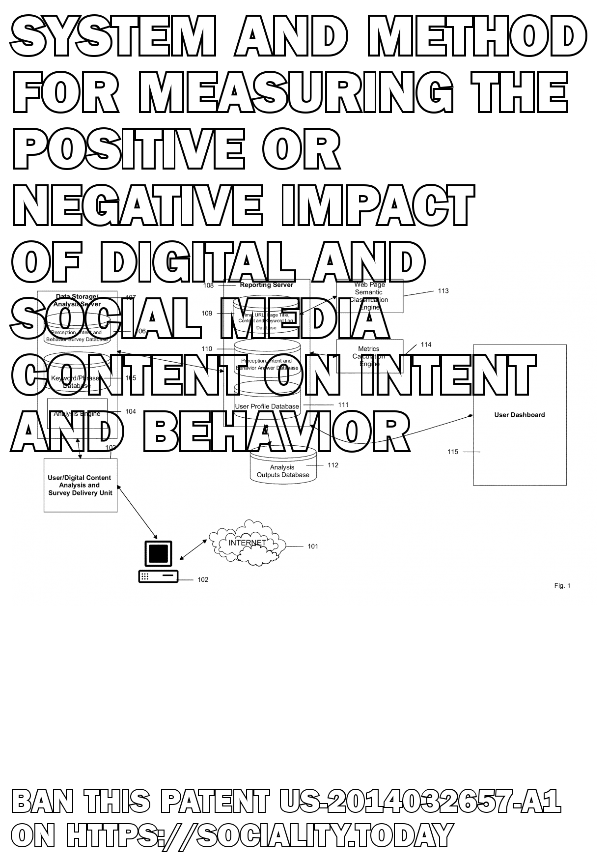 System and Method for Measuring the Positive or Negative Impact of Digital and Social Media Content on Intent and Behavior  - US-2014032657-A1