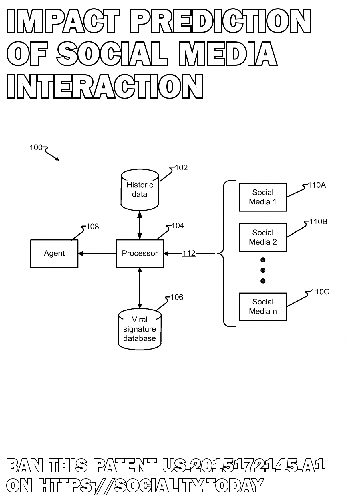 Impact prediction of social media interaction  - US-2015172145-A1