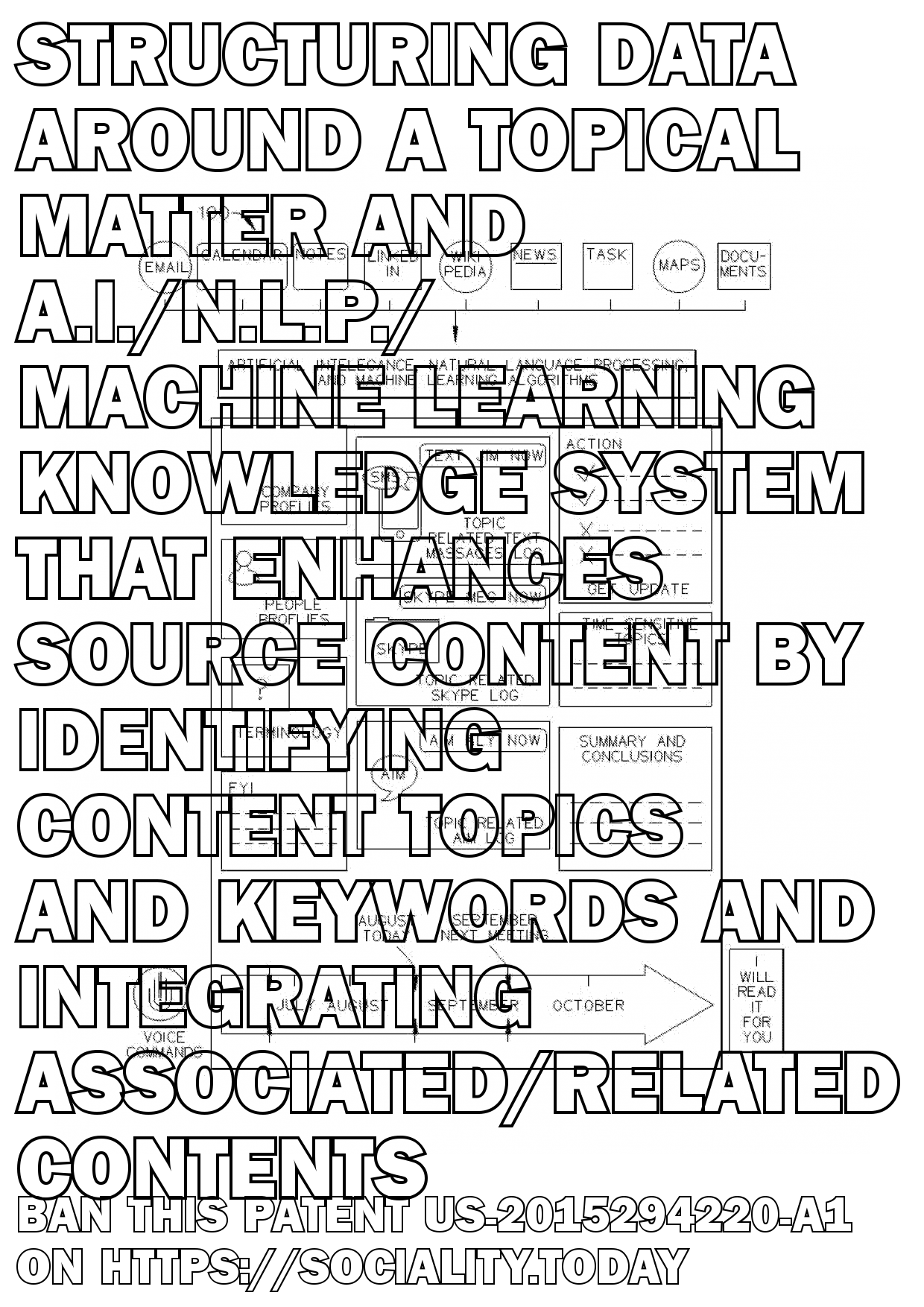 Structuring data around a topical matter and a.i./n.l.p./ machine learning knowledge system that enhances source content by identifying content topics and keywords and integrating associated/related contents  - US-2015294220-A1