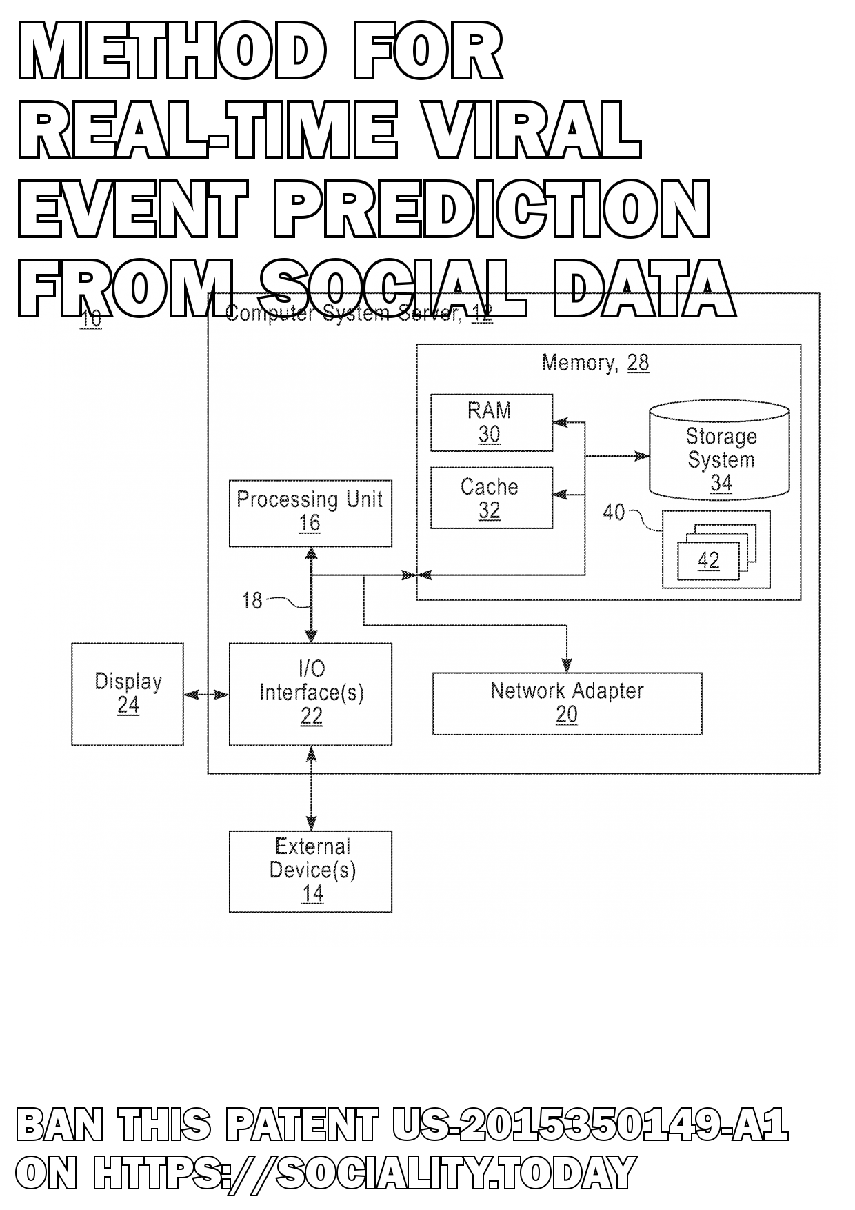 Method for real-time viral event prediction from social data  - US-2015350149-A1