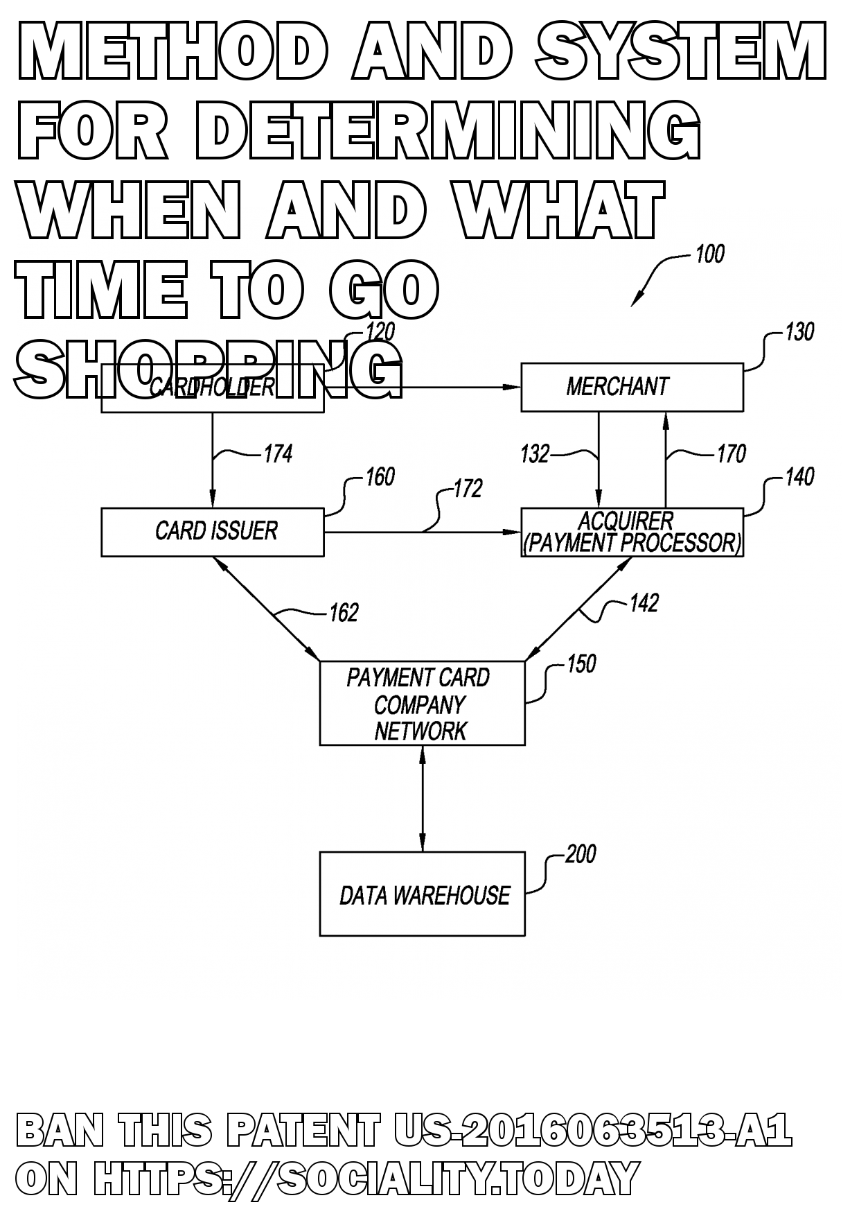 Method and system for determining when and what time to go shopping  - US-2016063513-A1