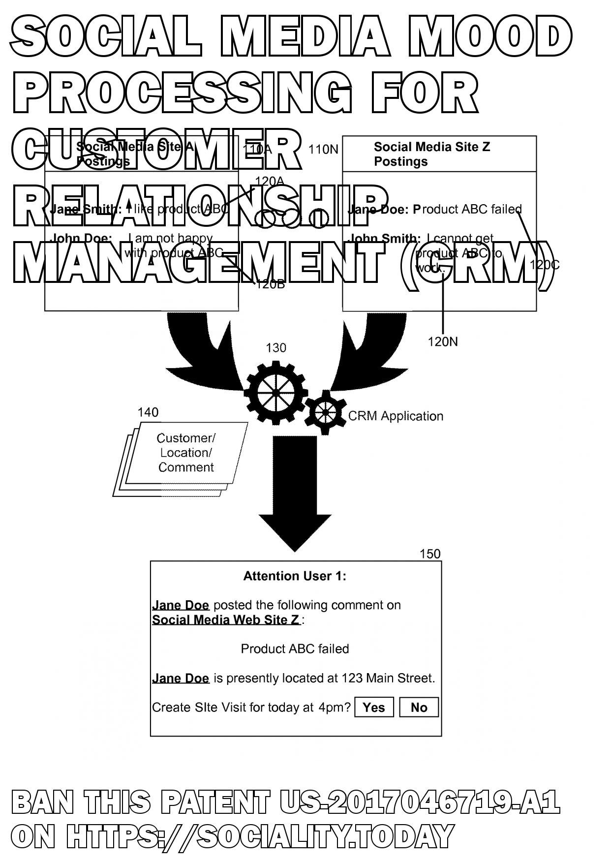 Social media mood processing for customer relationship management (crm)  - US-2017046719-A1