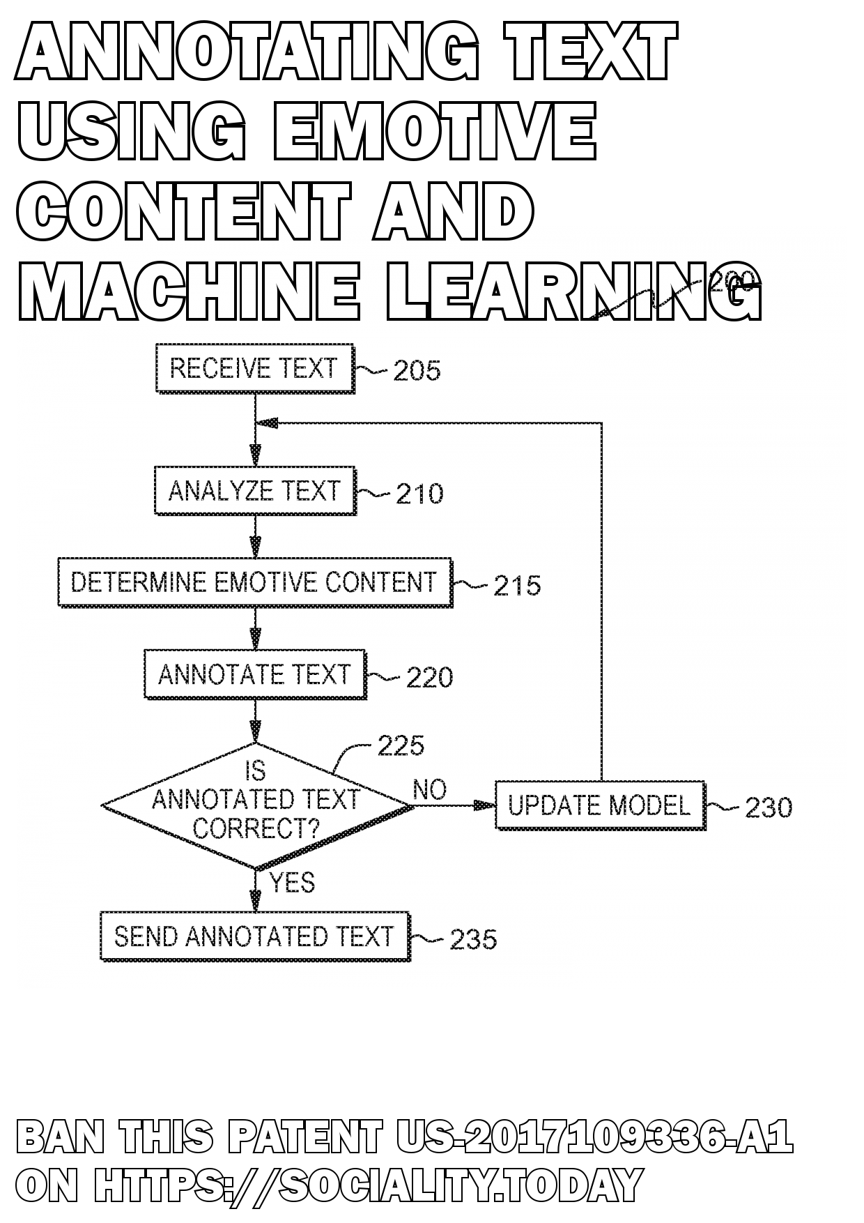 Annotating text using emotive content and machine learning  - US-2017109336-A1