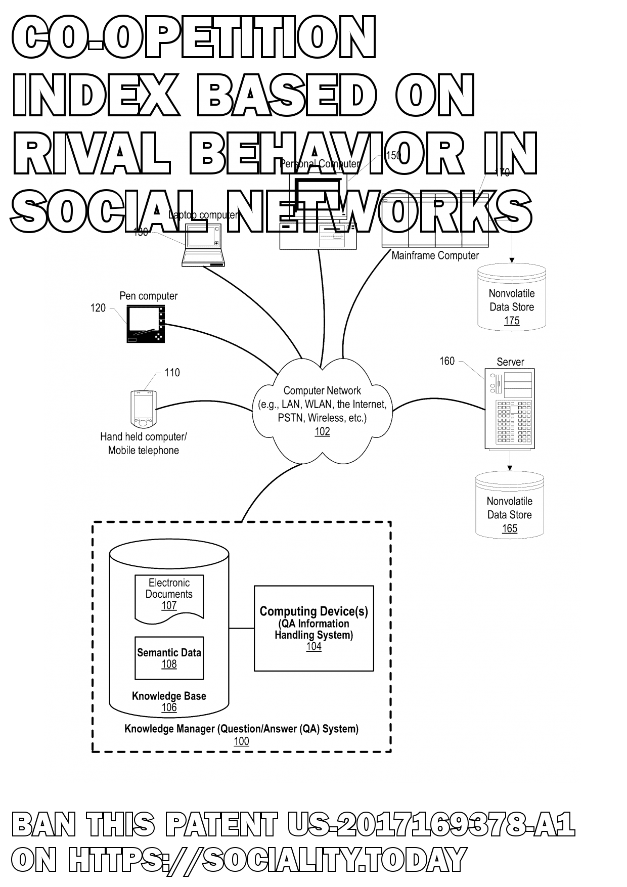 Co-opetition Index Based on Rival Behavior in Social Networks  - US-2017169378-A1