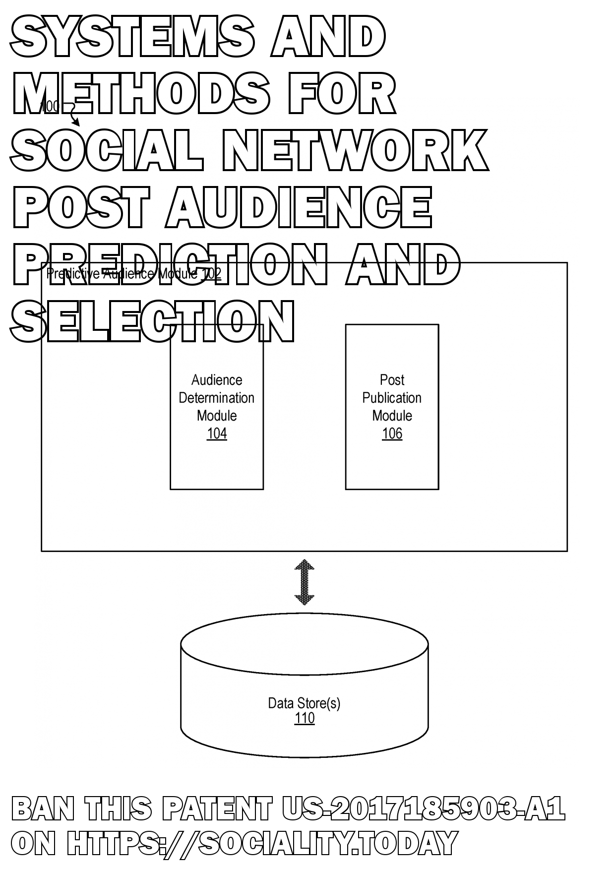 Systems and methods for social network post audience prediction and selection  - US-2017185903-A1