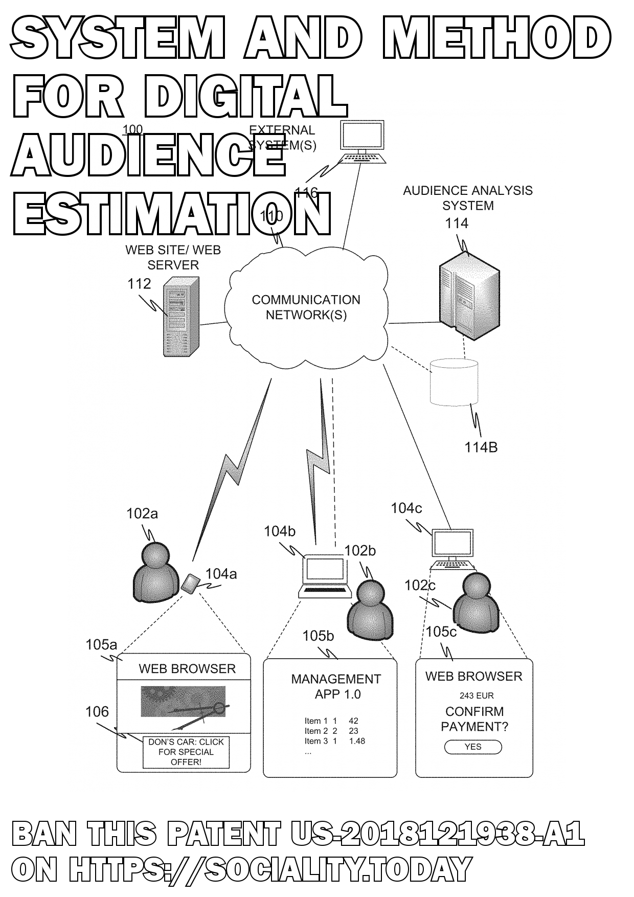 System and method for digital audience estimation  - US-2018121938-A1